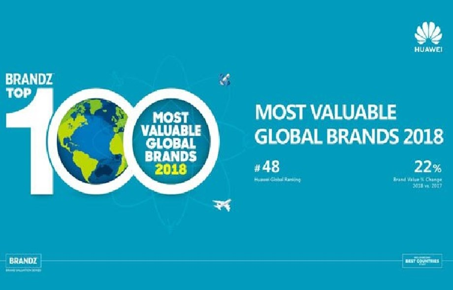 Huawei features for the third time in BrandZ™ Most Valuable Global Brands Top 50
