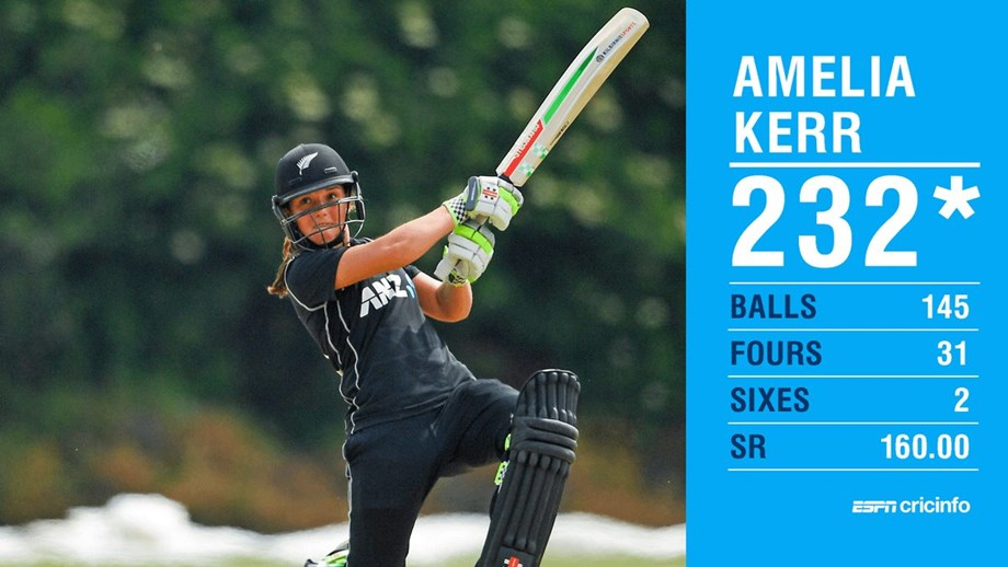 Amelia Kerr hit world record 232 not out against Ireland