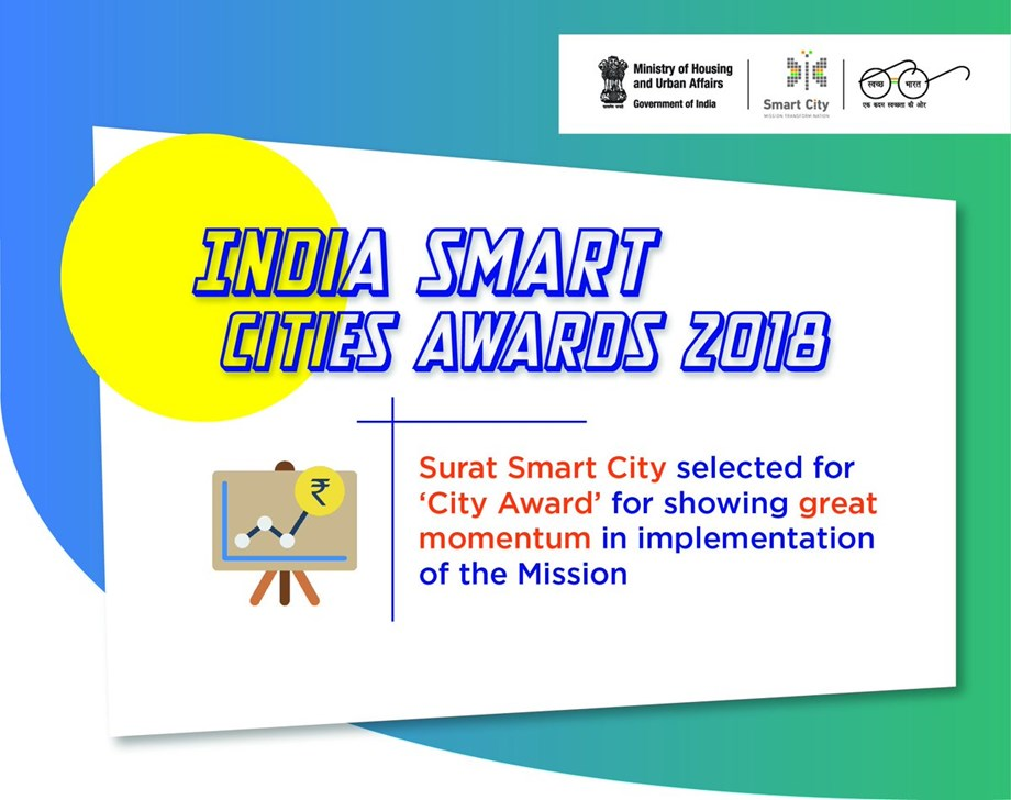 Surat bags award for 'great momentum' in implementation of Smart City projects