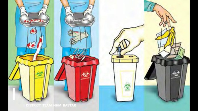 Bio-Medical Waste Management Rules  undergo amendment in India