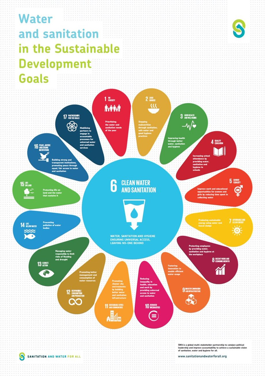 Seminar on accelerating access to sanitation targets of SDGs in Asian countries