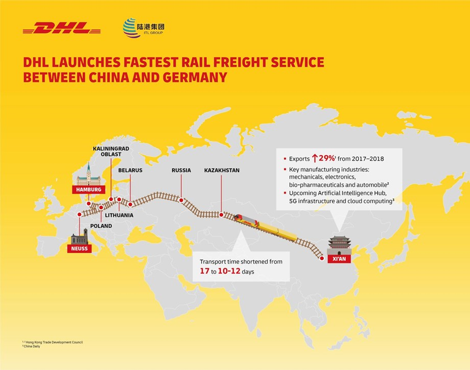 DHL launched fastest rail freight service between China and Germany