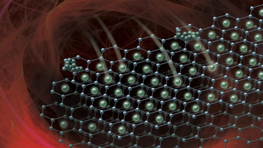 X-Rays help determine crystal structures present in batteries' graphite layers