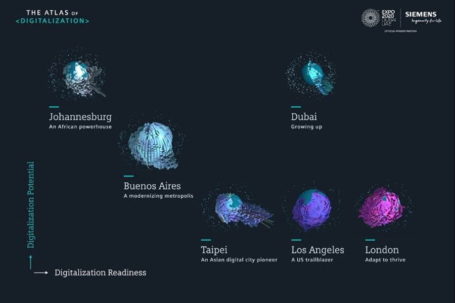 Siemens's new web-based application reveals readiness, potential of six cities