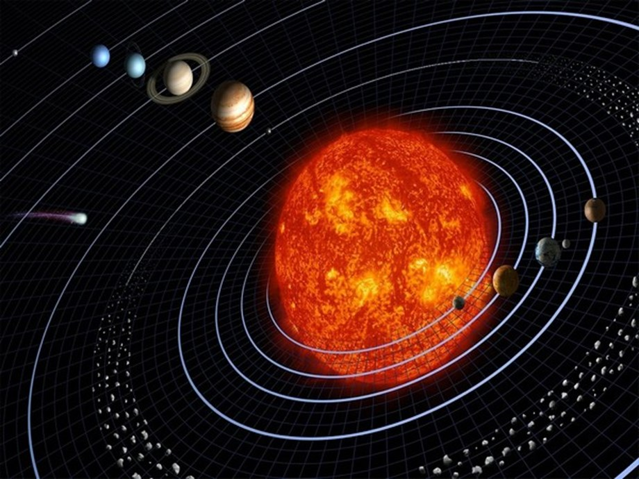 Second alignment plane of solar system discovered - Devdiscourse